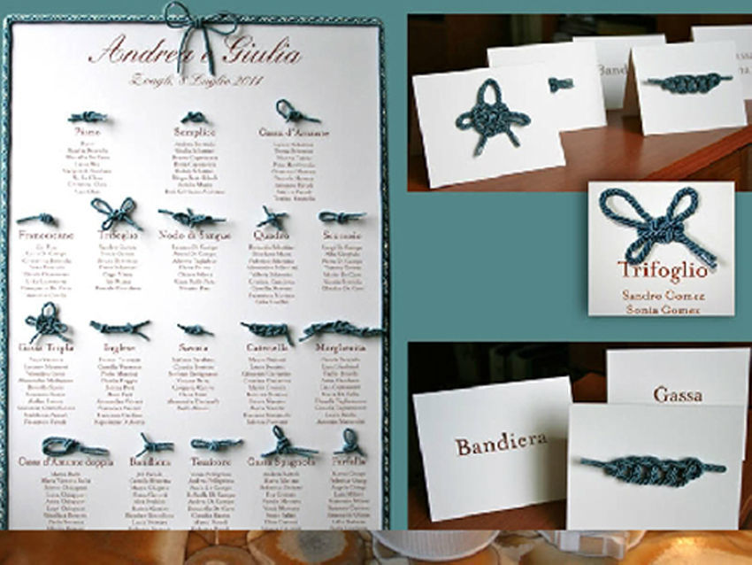 Tableau de Marriage con nodi
