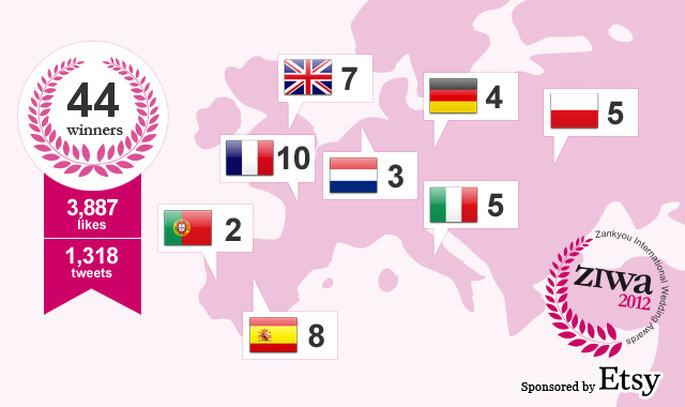 Grande successo degli ZIWA2012!