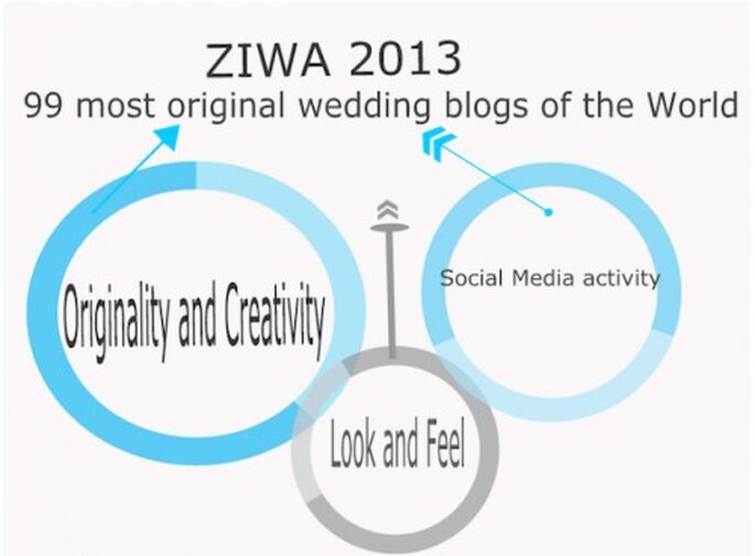Ziwa2013 Criterios