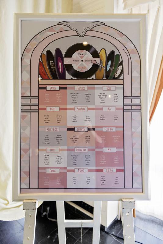 Plan de table Thème musique Mademoiselle Créa