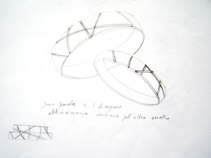 MIOeTUO - progetto per anelli