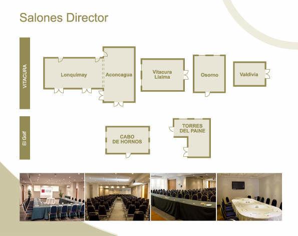 Director Hoteles